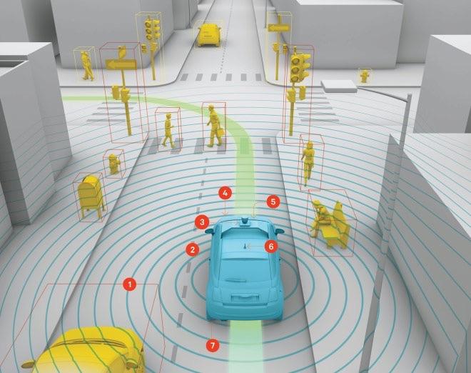 ff_autonomouscarse_f